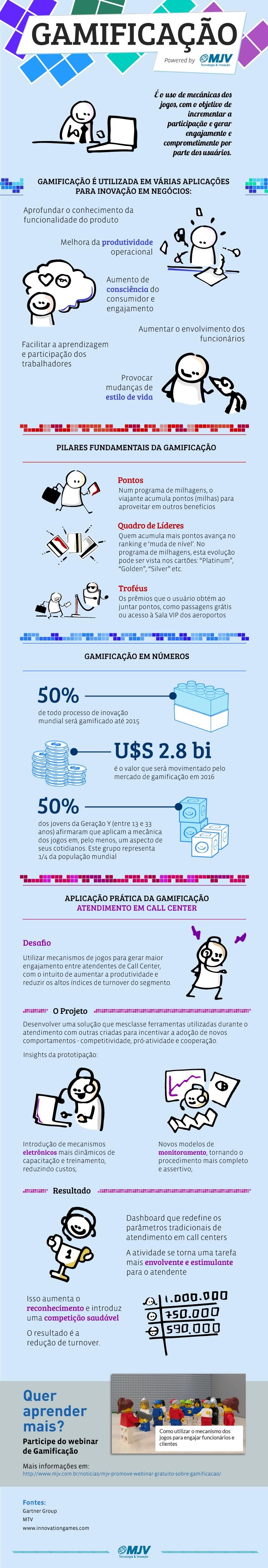 o_que_é_gamificacao