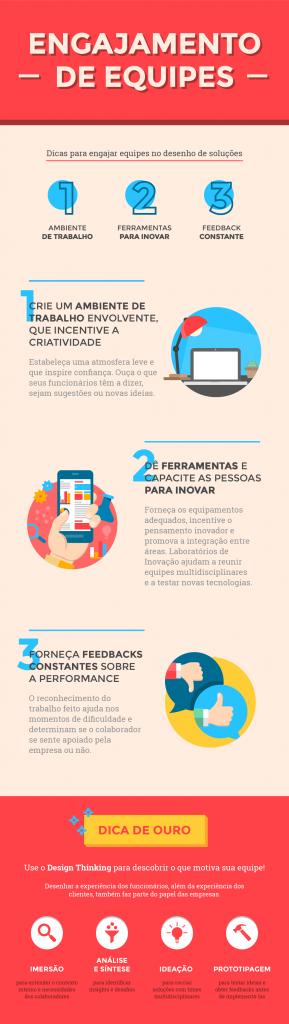 infografico-engajamento-de-equipes-mjv