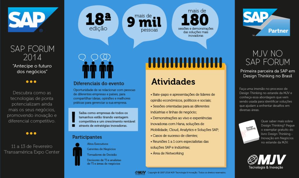 infografico_MJVeSAP